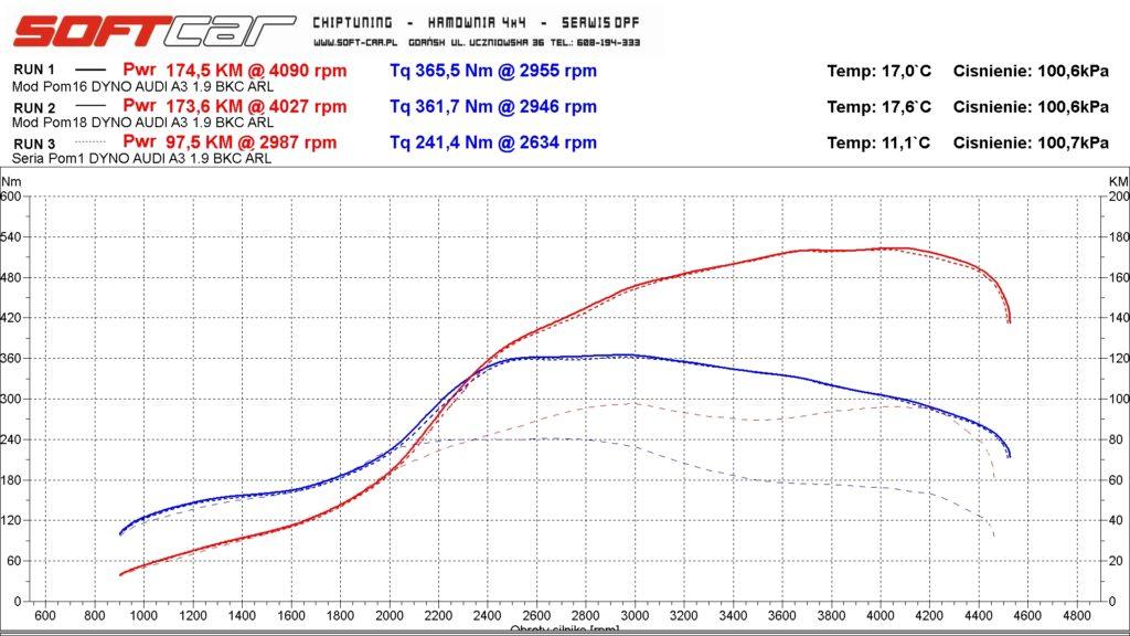 1.9 TDI 105KM turbo ARL
